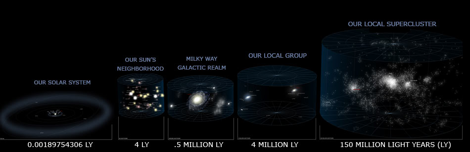 universe 150 million ly